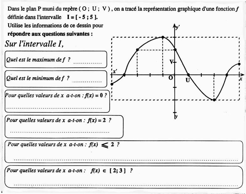 minimum et maximum dune fonction