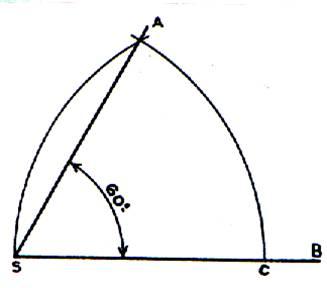 Trac d 39 angles 15 30 45 60 120 - Comment couper un angle a 45 degres ...