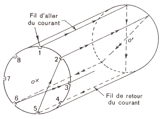 Les polygones toil s for Calcul metre carre carrelage