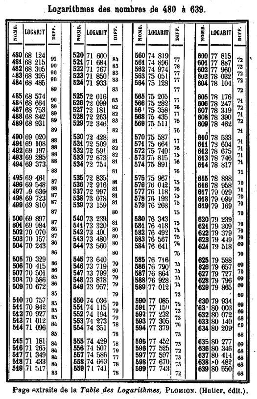 table de logarithme