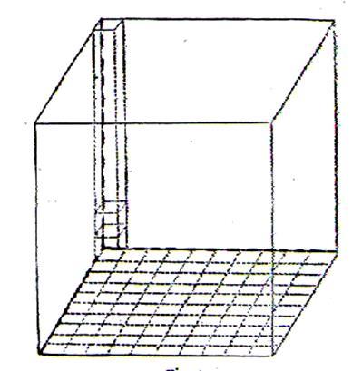 Le Tableau De Conversions Des Unites De Volumes Et De Capacites